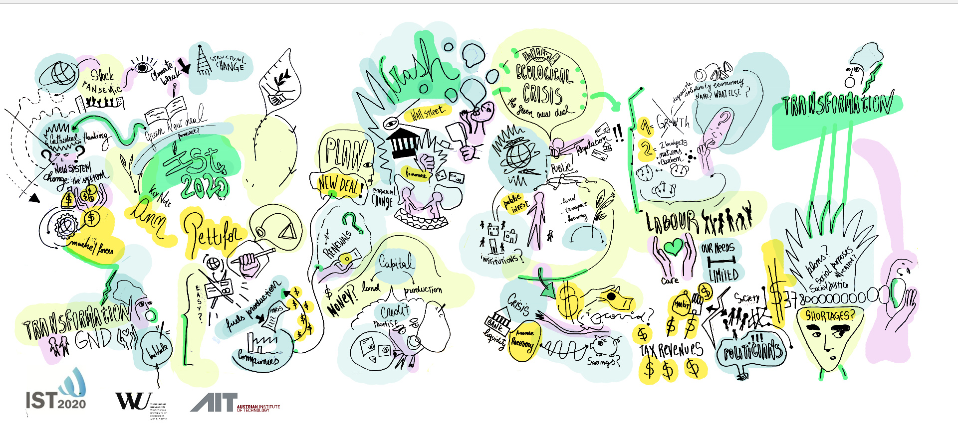 Visual Recording of Ann Pettifor's keynote on a Green New Deal